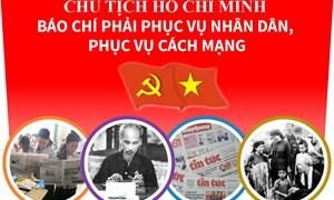 [Infographic] Chủ tịch Hồ Chí Minh: Báo chí phục vụ nhân dân, phục vụ cách mạng