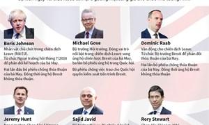 [Infographics] 6 ứng cử viên bước tiếp vào vòng 2 cuộc đua giành ghế Thủ tướng Anh