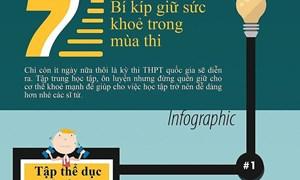 [Infographics] 7