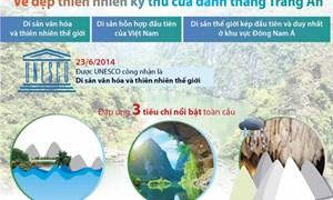 [Infographics] Vẻ đẹp thiên nhiên kỳ thú của danh thắng Tràng An
