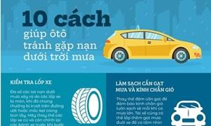 [Video] 10 cách giúp ôtô tránh gặp nạn khi đi dưới mưa