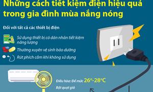 [Infographic] Những cách tiết kiệm điện hiệu quả trong gia đình mùa nắng nóng