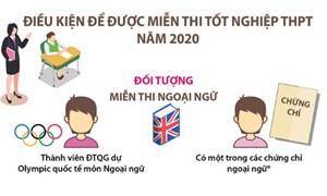 [Infographics] Điều kiện để được miễn thi tốt nghiệp trung học phổ thông năm 2020