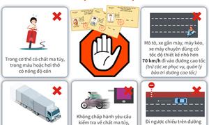 [Infographics] 11 vi phạm bị tước ngay bằng lái theo dự thảo luật mới