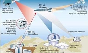 [Ảnh] Chiến lược phòng thủ tên lửa 2019 của Mỹ ra sao?