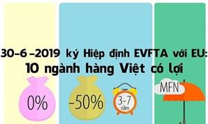 [Infographics] Những mặt hàng Việt có lợi nhất khi EU miễn thuế