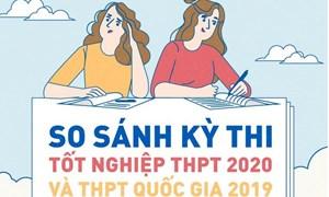 [Infographics] Kỳ thi tốt nghiệp trung học phổ thông năm 2020 có gì khác so với trung học phổ thông quốc gia năm 2019?