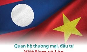 [Infographics] Quan hệ thương mại, đầu tư Việt Nam và Lào