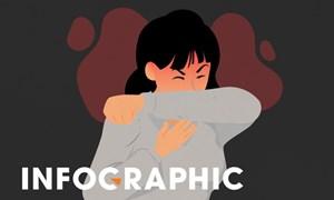[Infographics] Dấu hiệu bệnh và những vaccine giúp phòng bạch hầu