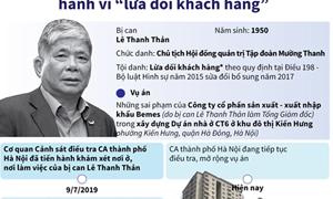 [Infographics] Nóng: Đại gia điếu cày Lê Thanh Thản bị khởi tố về hành vi