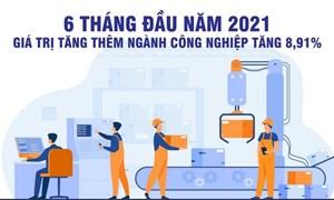[Infographics] 6 tháng năm 2021: Giá trị tăng thêm ngành công nghiệp tăng 8,91%
