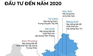 [Infographics] Quy hoạch xử lý chất thải rắn của Hà Nội