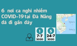 [Infographics] Hành trình 6 nơi ca nghi nhiễm Covid-19 ở Đà Nẵng đã đi