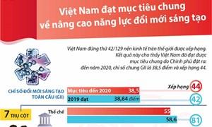[Infogaphics] Việt Nam đạt mục tiêu về nâng năng lực đổi mới sáng tạo
