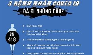 [Infographics] Các ca mắc mới Covid-19 ở Đà Nẵng có lịch trình di chuyển, tiếp xúc phức tạp