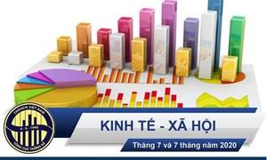 [Infographic] Toàn cảnh kinh tế - xã hội 7 tháng đầu năm 2020 qua những con số