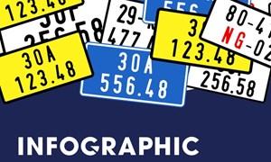 [Infographics] Phân biệt các loại biển số xe theo quy định mới