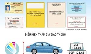 [Infographics] Cảnh sát giao thông kiểm tra những gì khi dừng xe?