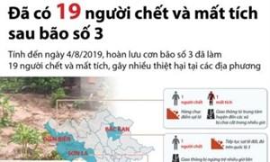 [Infographics] Đã có 19 người chết và mất tích sau bão số 3