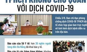 [Infographics] TP. Hồ Chí Minh xử phạt người không đeo khẩu trang nơi công cộng từ 5/8