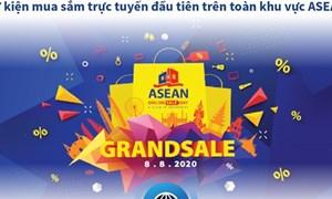 [Infographics] Ngày mua sắm trực tuyến ASEAN 8/8: Sự kiện mua sắm trực tuyến đầu tiên trên toàn khu vực ASEAN