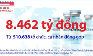 [Infographics] Quỹ Vắc xin phòng, chống COVID-19 đã tiếp nhận ủng hộ 8.462 tỷ đồng