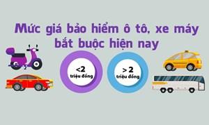 [Infographics] Mức giá bảo hiểm ô tô, xe máy bắt buộc hiện nay