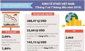 [Infographics] Số liệu kinh tế vĩ mô Việt Nam tháng 7 và 7 tháng đầu năm 2019