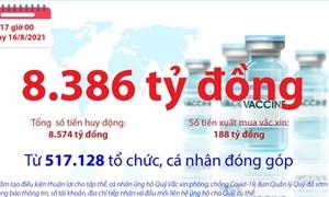 [Infographics] Quỹ Vắc xin phòng, chống COVID-19 còn dư 8.386 tỷ đồng