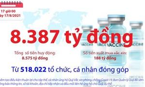 [Infographics] Quỹ Vắc xin phòng, chống COVID-19 còn dư 8.387 tỷ đồng