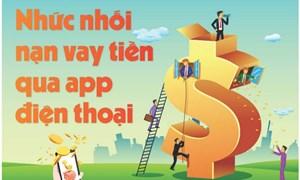 [Infographic] Nhức nhối nạn vay tiền qua app điện thoại