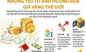 [Infographics] Những yếu tố ảnh hưởng đến giá vàng thế giới