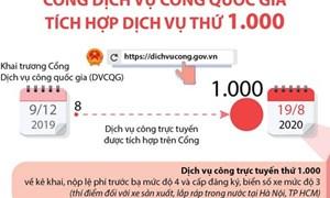 [Infographics] Cổng Dịch vụ công quốc gia tích hợp dịch vụ thứ 1.000