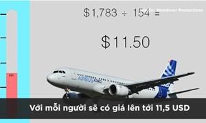 [Video] Tại sao bạn phải trả rất nhiều tiền khi đi máy bay?