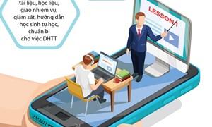[Infographics] Chuẩn bị 3 hình thức dạy học trực tuyến từ năm học 2020-2021