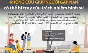 [Infographic] Không cứu giúp người gặp nạn có thể bị truy cứu trách nhiệm hình sự