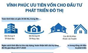 [Infographics] Vĩnh Phúc ưu tiên vốn cho đầu tư phát triển đô thị