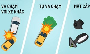 [Video] Các bước xử lý để bảo hiểm đền bù khi ôtô gặp nạn