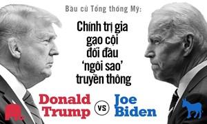 [Infographics] Bầu cử Tổng thống Mỹ: