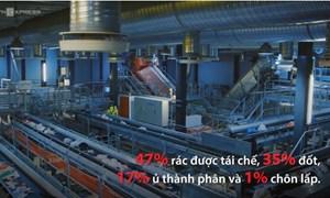 [Video] Công nghệ đốt rác phát điện trong 2 nhà máy sắp xây tại TP. Hồ Chí Minh