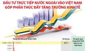 [Infographics] Đầu tư trực tiếp nước ngoài vào Việt Nam góp phần thúc đẩy tăng trưởng kinh tế