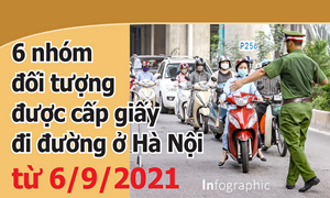 [Infographics]  Quy trình cấp giấy đi đường tại Hà Nội từ ngày 6/9