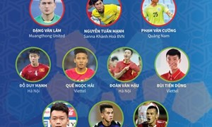 [Infographic] Chân dung 23 cầu thủ của đội tuyển Việt Nam đối đầu Thái Lan