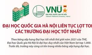 [Infographics] Đại học Quốc gia Hà Nội liên tục lọt top các trường tốt nhất