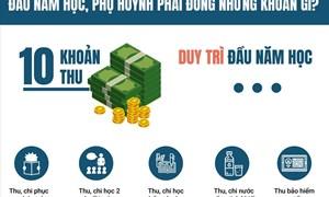 [Infographics] Đầu năm học, phụ huynh phải đóng những khoản gì?
