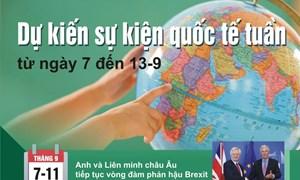 [Infographics] Dự kiến sự kiện quốc tế tuần tới (từ ngày 7 đến 13-9)