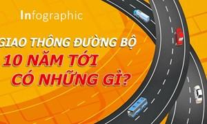 [Infographic] Giao thông đường bộ 10 năm tới có những gì?