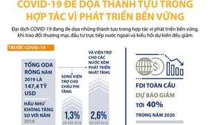 [Infographics] Covid-19 đe doạn thành tựu trong hợp tác vì phát triển bền vững