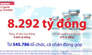 [Infographics] Quỹ Vắc xin phòng, chống COVID-19 còn dư 8.292 tỷ đồng