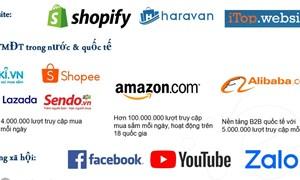 Thương mại điện tử: Cơ hội cho doanh nghiệp SMEs